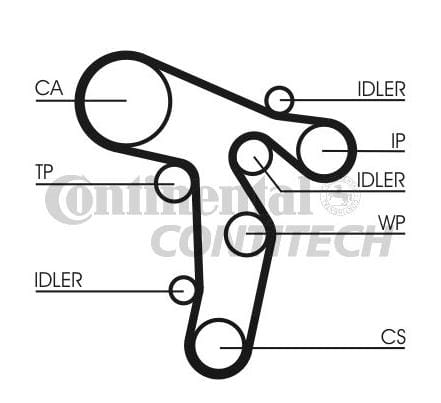 Rozrząd Pompa Wody Audi A3 20 Tdi Cffa Cffb Clja Cfgb Ct1139wp2 Www